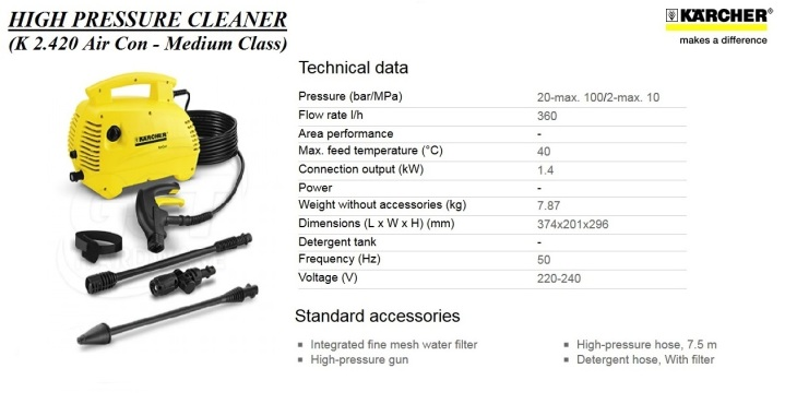 k2-420-karcher-water-jet-cleaner-electric-power