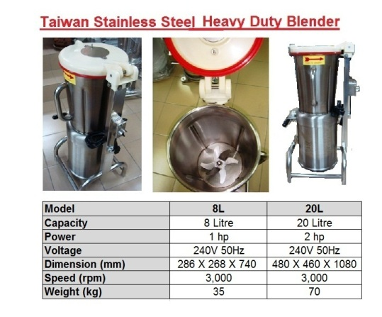 Lc2 Taiwan Heavy Duty Blender