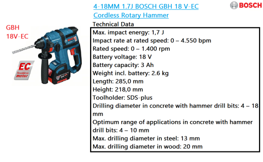 gbh-18v-ec-bosch-cordless-rotary-hammer-power-tools