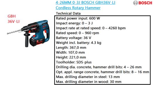 gbh-36v-li-bosch-cordless-rotary-hammer-power-tools
