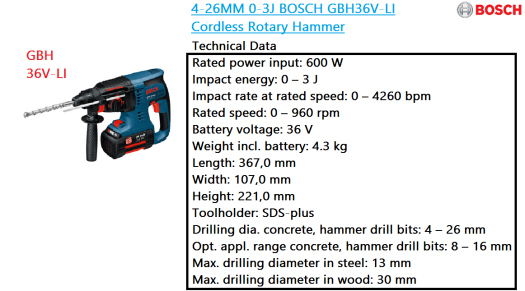 gbh-36v-li-bosch-cordless-rotary-hammer-power-tools