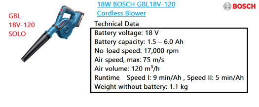 gbl-18v-120-solo-cordless-blower-bosch-power-tool