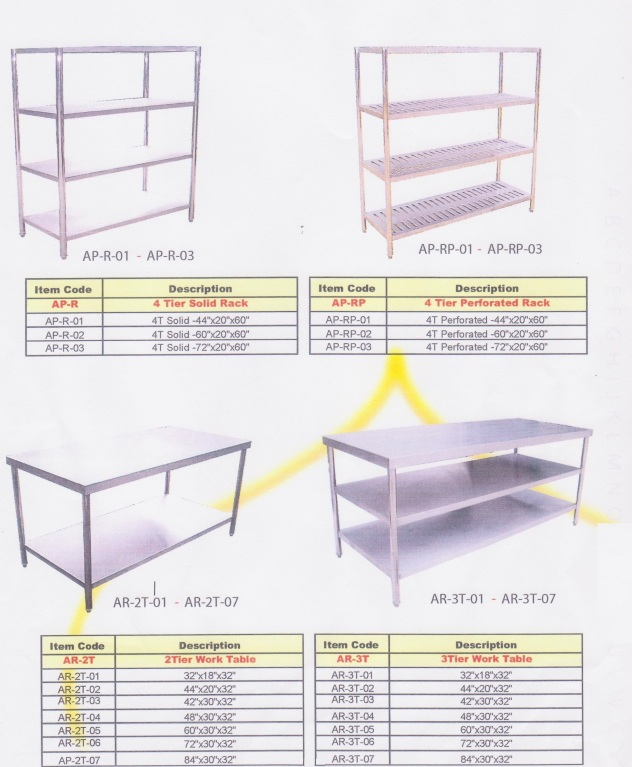 19 Rack (rak), Work Table (meja kerja dapur)