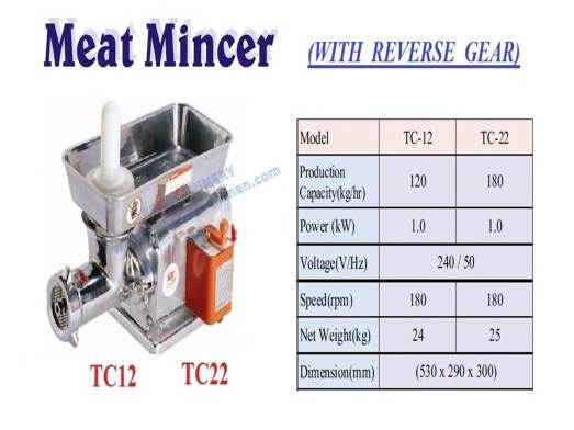 meat mincer, meat grinder, mesin daging, TC12, TC22