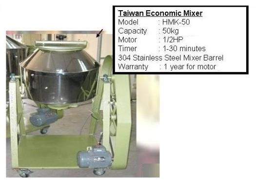 A5 Taiwan Economic mixer