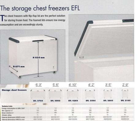 Chest Freezer ( peti beku ) - Hard Lid