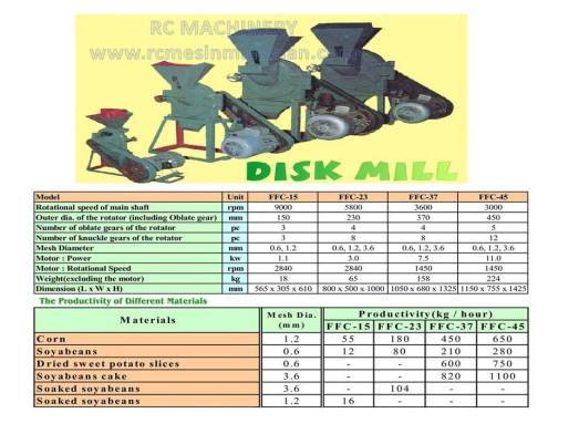 disk mill, disk mill machine, mesin disk mill