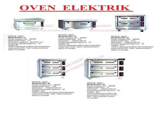 electric oven,  ketuhar, oven elektrik, mesin membuat kuih dan kek, ketuhar elektrik