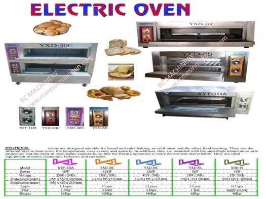 electric oven,  oven elektrik, mesin membuat kuih dan kek, ketuhar elektrik, mesin membakar kuih dan kek elektrik