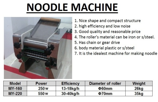 H2 noodle machine small 400 - mesin mee kecil