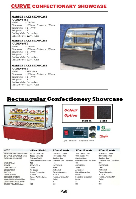 Pa6 Confectionary Showcase
