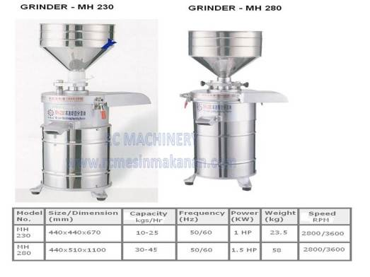 soya bean machine, mesin soya, soya bean grinder, taiwan model
