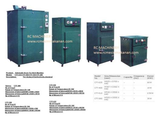 taiwan electric dryer, dryer, pengering