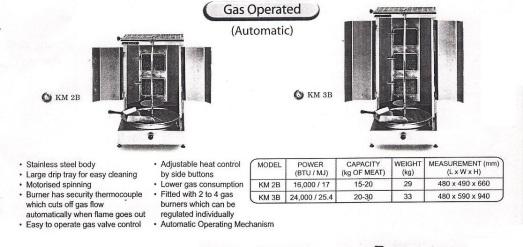 kebab gas auto