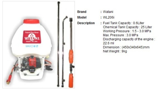 power spray WL206i