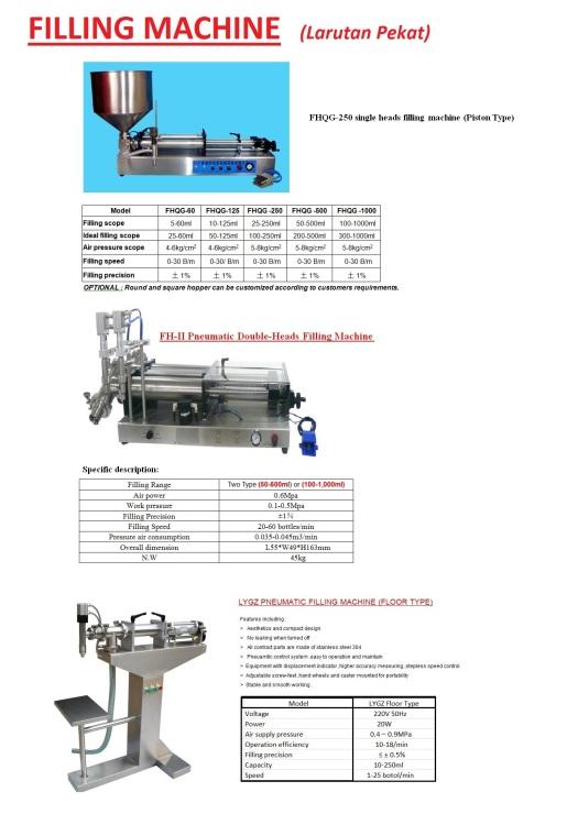 Q2 Pneumatic Filling Machine