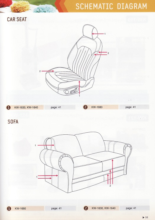 cutting department car seat and sofa kerusi kereta dan sofa