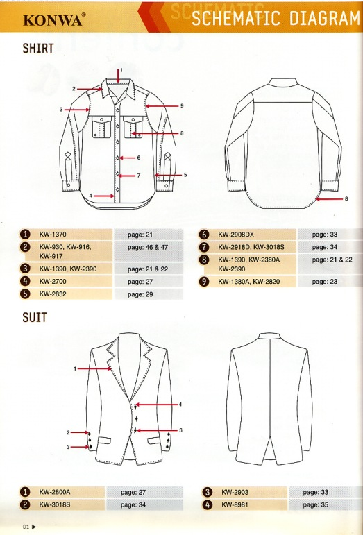 cutting department shirt and suit kemeja dan baju