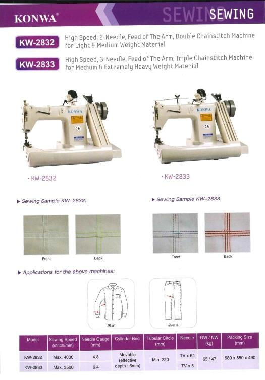 machine for light and medium weight material and high machine for medium and extrmemely heavy mesin untuk cahaya dan bahan berat badan sederhana dan mesin tinggi untuk sederhana dan berat extrmemely
