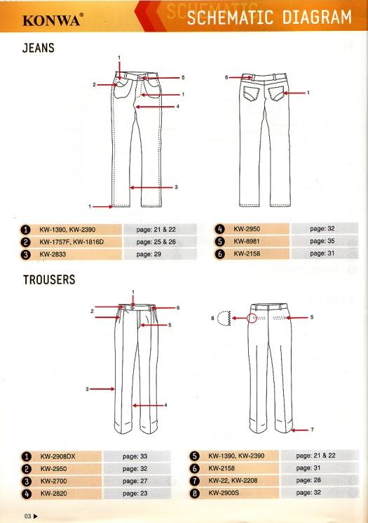 schematic diagram jeans and trousers seluar jeans dan seluar sleck