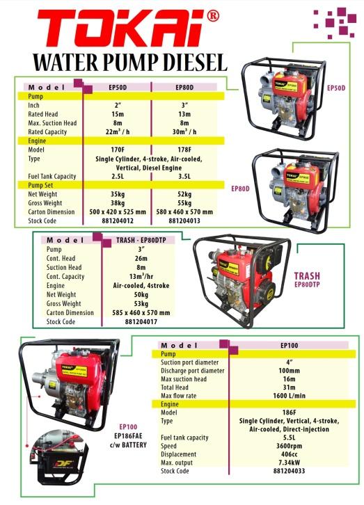 2-diesel-set-water-pump-new