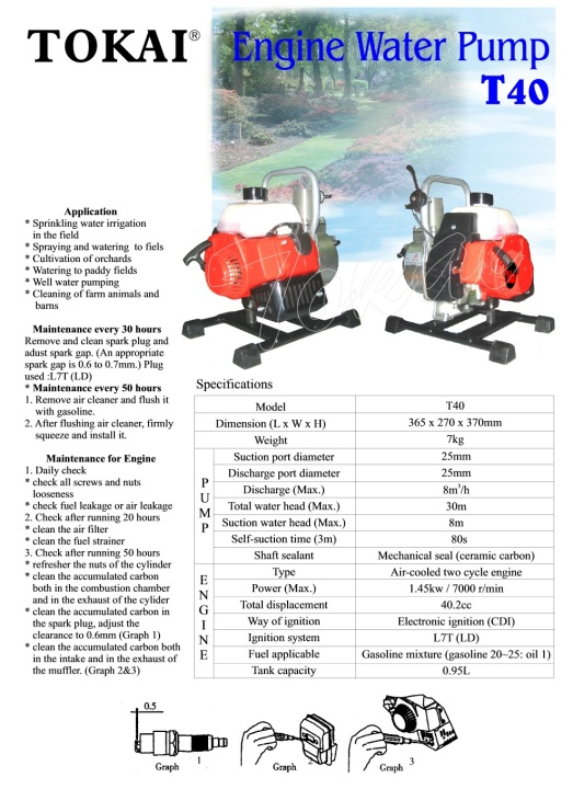 petrol-set-water-pump-t40-tokai